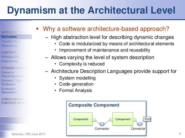 Software architecture thesis