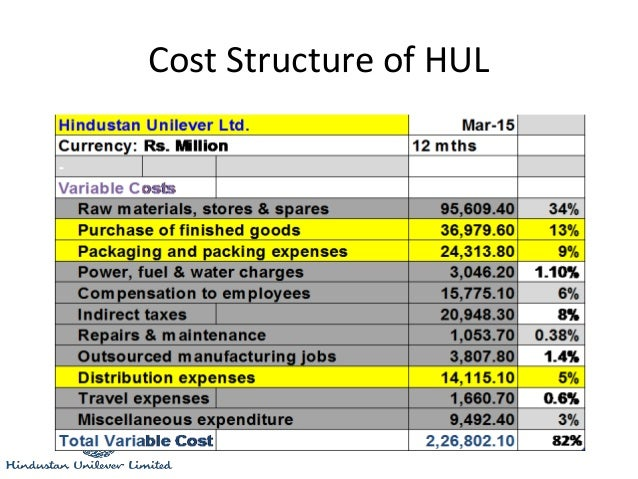 Hindustan unilever organizational structure