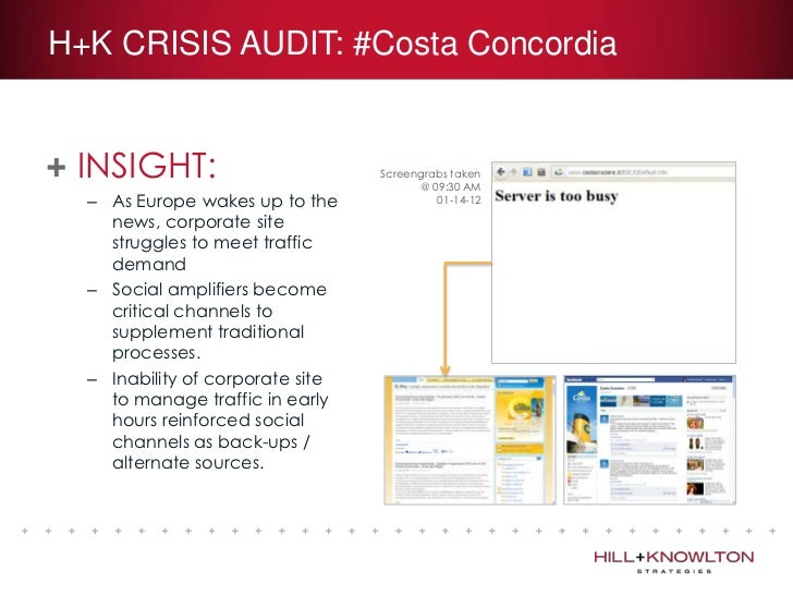 crisis management analysis costa concordia Request pdf on researchgate | crises and crisis management: integration, interpretation, and research development | organizational research has long been interested in crises and crisis management.