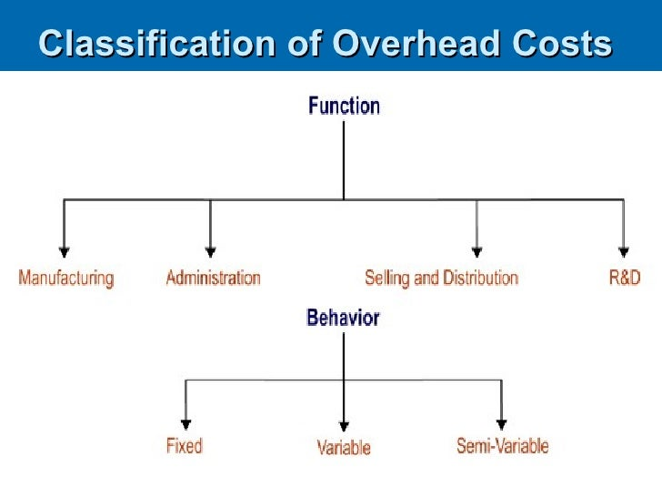 CLASSIFICATION OF OVERHEADS PDF DOWNLOAD