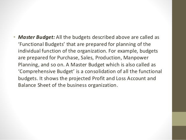 zero based budgeting emerged to overcome the limitations of incremental budgets accounting essay Zero based budgeting 321 incremental budgets budgets in which the statistics are based on those of the existent outgo for the old twelvemonth, with a proportion added for an inflationary upward tendency for the year.
