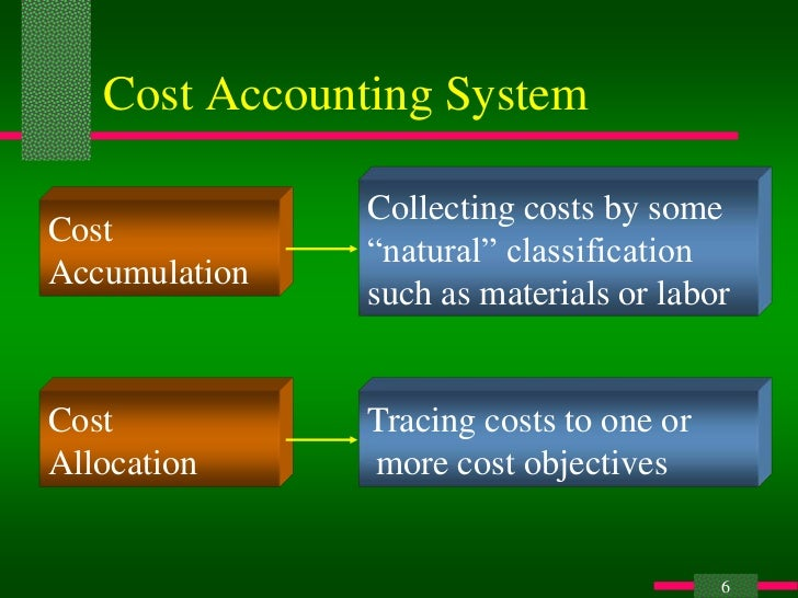 Cost and management accounting systems & a bc costig