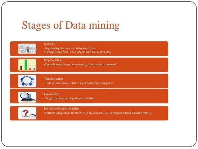 Data mining military applications society