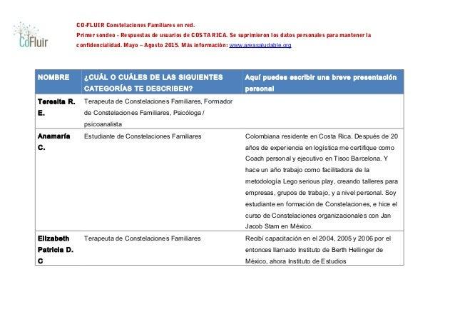 CO-FLUIR Constelaciones Familiares en red. Primer sondeo - Respuestas de usuarios de COSTA RICA. Se suprimieron los datos ...