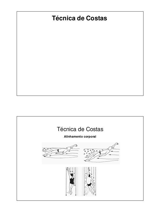 Técnica de Costas  Técnica de Costas Alinhamento corporal  Page 1 1