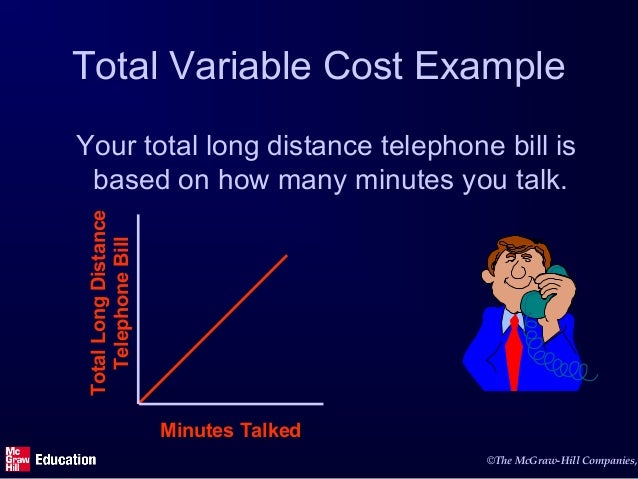 cost behavior Cvp fundamentally depends upon developing an understanding of cost behavior  to understand how a business is going to perform over time and with shifts in.