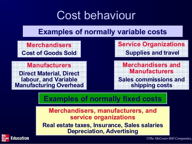Cost Behavior Analysis