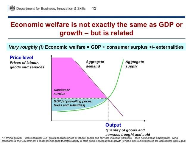 Economic Externalities Of Natural Gas