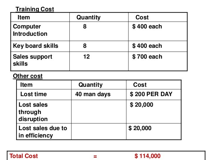 Cost Analysis Template Cost Benefit Analysis Template Cost Benefit