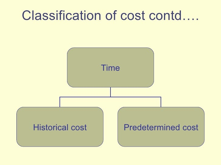 cost classification Cost is defined as the value of the sacrifice made to acquire goods or services, measured in dollars by the reduction of assets or incurrence of liabilities at the time the benefits are acquired.