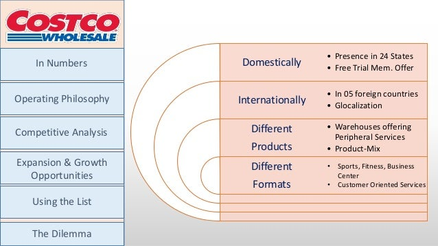 costco value chain case analysis Costco wholesale corporation, swot analysis  value-added services costco, being a chain of membership warehouses, offers two types of memberships for individuals .