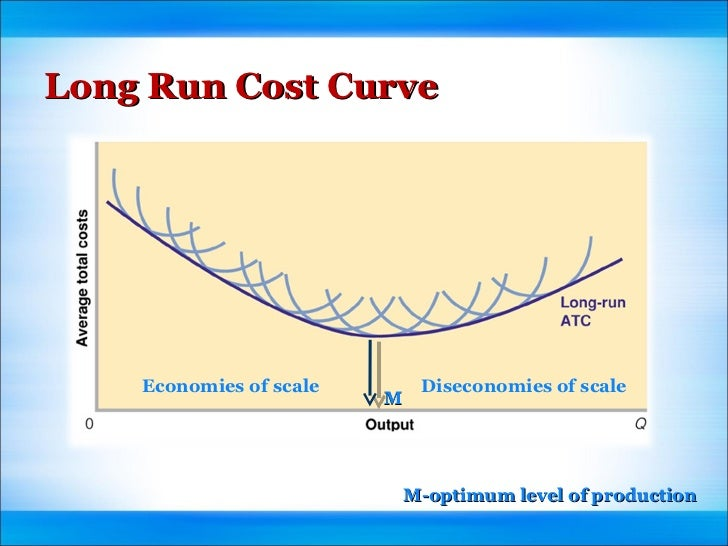cost concepts The cost concept of accounting states that all acquisition of items (such as assets or things needed for expending) should be recorded and retained in books at cost thus, if a balance sheet shows an asset at a certain value it should be assumed that this is its cost unless it is categorically stated otherwise the cost of an item.