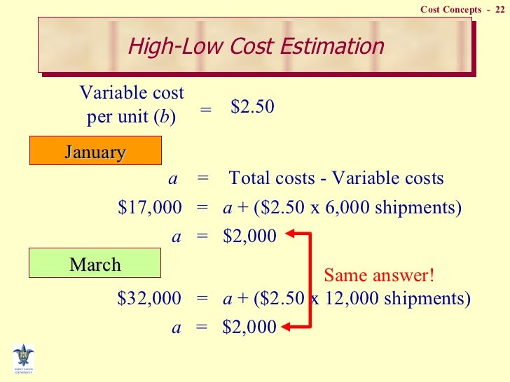 within the relevant range variable costs can be expected to A static budget is most useful for evaluating a manager's performance in controlling variable costs are expected: flexible budget within a relevant range.