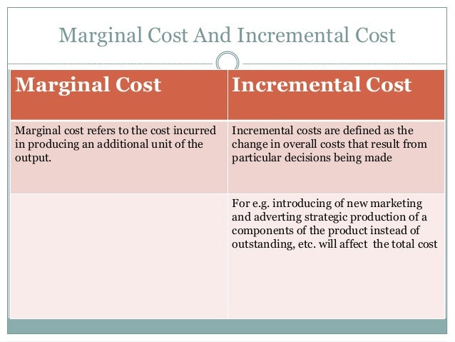 marginal and incremental principle Marginal social cost principle and long-run incremental costs and full cost recovery, we refer to other literature for discussions on charging principles or financing problems, eg, nash (2005).