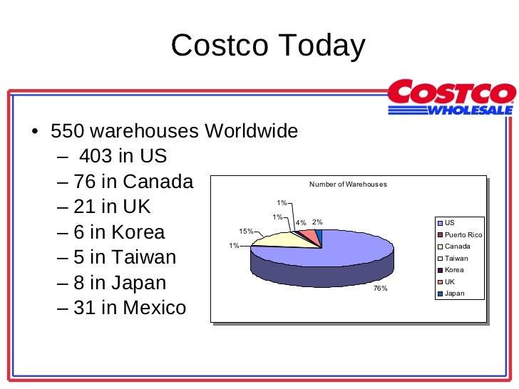 Costco Powerpoint Presentation