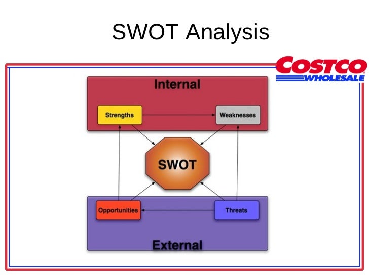 swot analysis kopper kettle snacks case Diamond foods (dmnd ) kettle foods, a leading premium swot analysis strengths all three snack brands outpaced category growth and achieved record market.