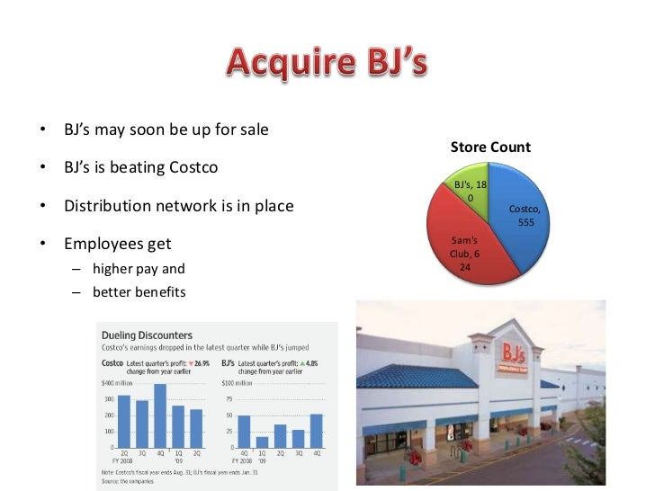 costco financial objectives Free essay: costco:internal / external analysis table of contents internal analysys: • about costco • mission statement • corporate governance .