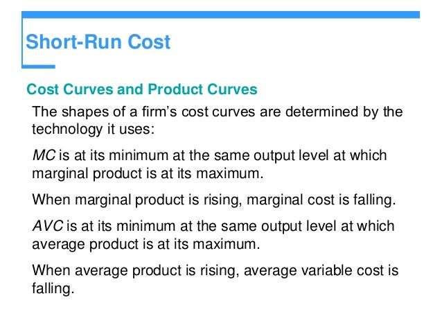 relationship between average product and average variable cost