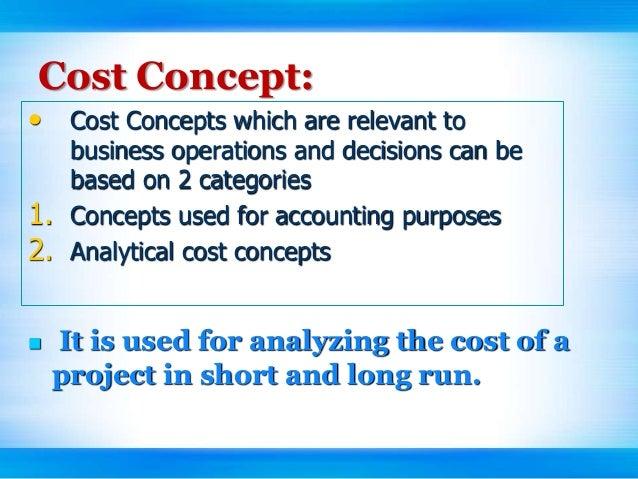 Cost curve Slide 2