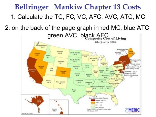 Bellringer Mankiw Chapter 13 Costs 1. Calculate the TC, FC, VC, AFC, AVC, ATC, MC 2. on the back of the page graph in red ...