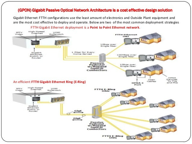 Cost Effective Muni Broadband Design
