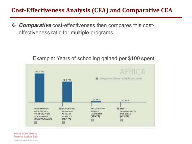 Policy analysis for cost effectiveness of