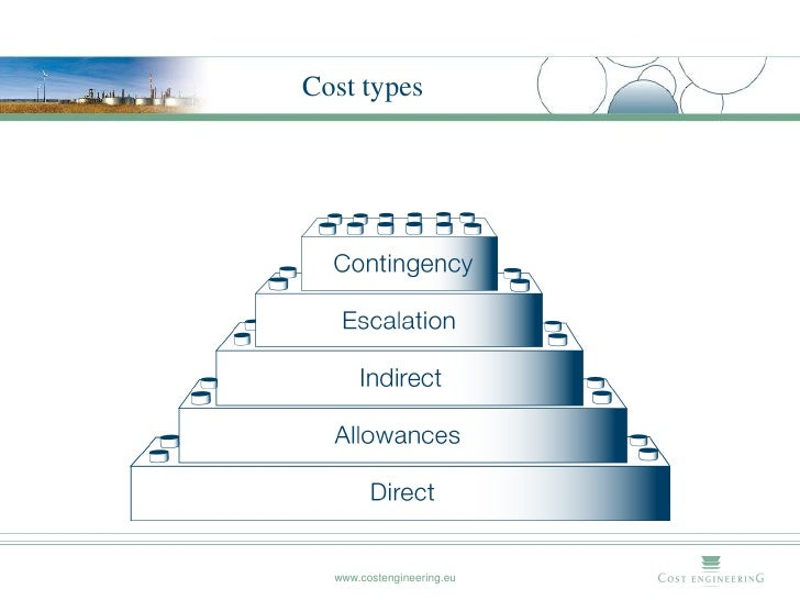 Cost engineering switips список магазинов