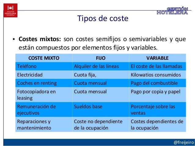 Costes - Coste mantenimiento piscina ...