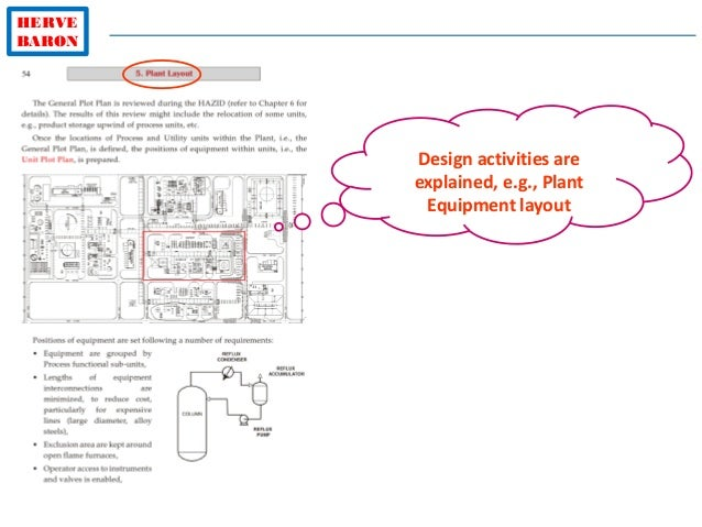 HERVE BARON Design activities are explained, e.g., Plant Equipment layout