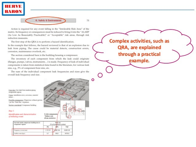 HERVE BARON Complex activities, such as QRA, are explained through a practical example.