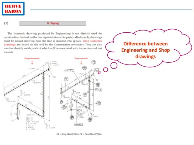 HERVE BARON Difference between Engineering and Shop drawings
