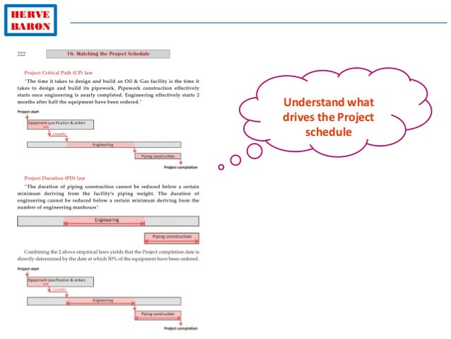 HERVE BARON Understand what drives the Project schedule