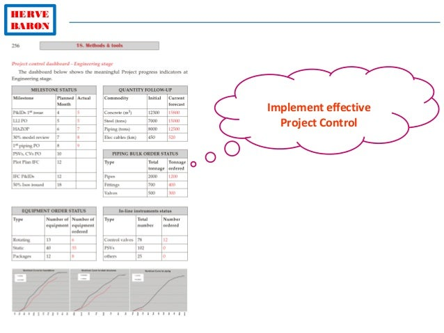 HERVE BARON Implement effective Project Control