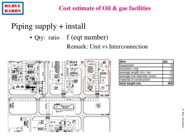 HERVE BARON Cost estimate of Oil & gas facilities ©2013–HervéBaron Piping supply + install • Qty: ratio f (eqt number) Rem...