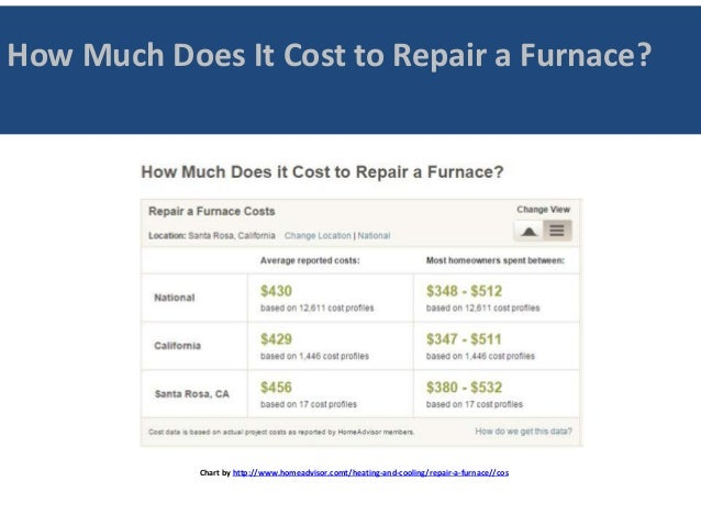 how much does it cost to replace kitchen cabinets cost of furnace repair replacement in santa rosa how much 9879