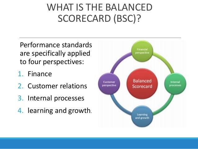 Balance Scorecard of Ford Motors
