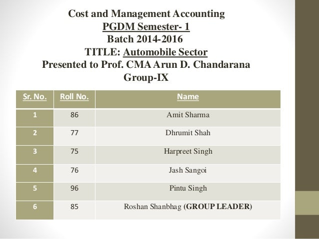costing (mini) project on automobile industry, A Presentation Template For An Automotive Sector Risk, Presentation templates