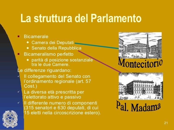 Costituzione italiana for Parlamento italiano schema