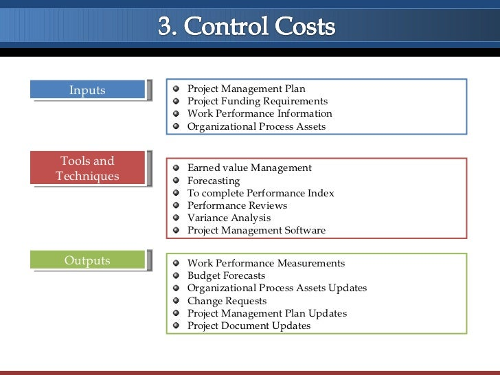 Cost Management Plan Template  Project Management Plan Template