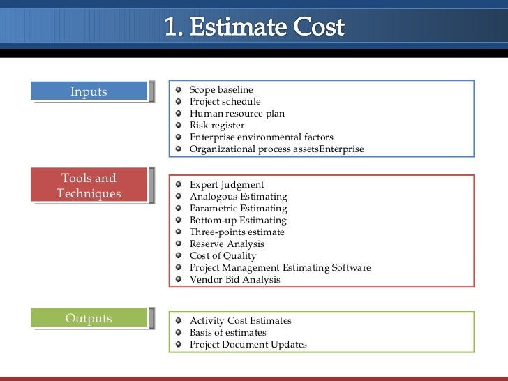 cost estimation in project management pdf