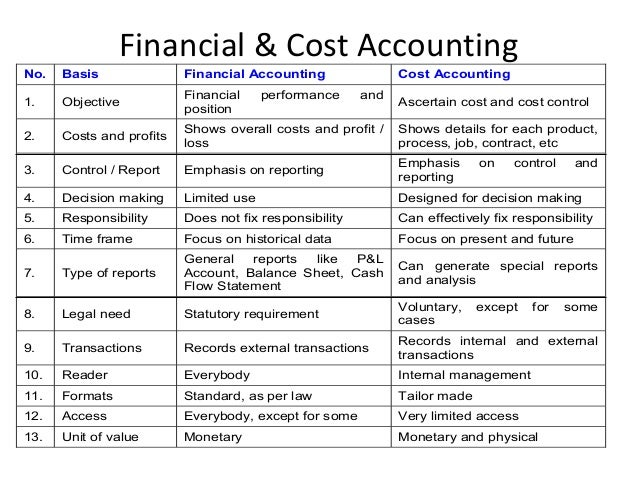 comparison of management accounting application between The comparison with a strictly traditional approach to management accounting highlights some stark differences in the focus and types of information useful for sma however, it is important to distinguish between the role of sma in supporting the formulation of strategy and its implementation.
