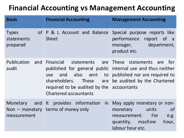 Financial Accounting vs. Management Accounting