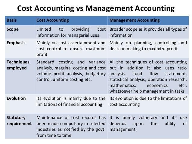 cost management accounting rh slideshare net
