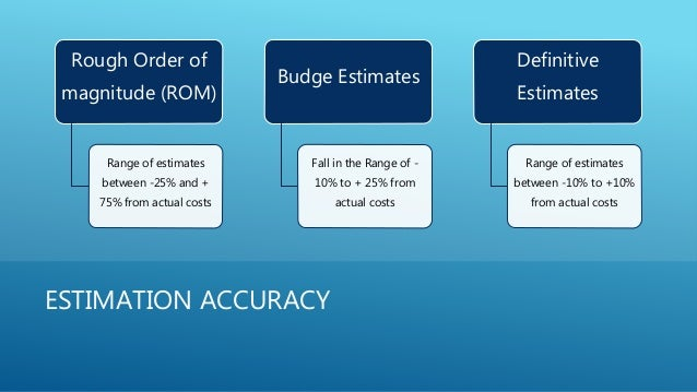 ESTIMATION ACCURACY Rough Order of magnitude (ROM) Range of estimates between -25% and + 75% from actual costs Budge Estim...