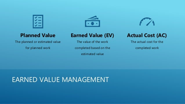 EARNED VALUE MANAGEMENT Planned Value The planned or estimated value for planned work Earned Value (EV) The value of the w...