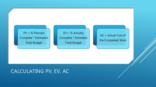 CALCULATING PV, EV, AC PV = % Planned Complete * Estimated Total Budget EV = % Actually Complete * Estimated Total Budget ...