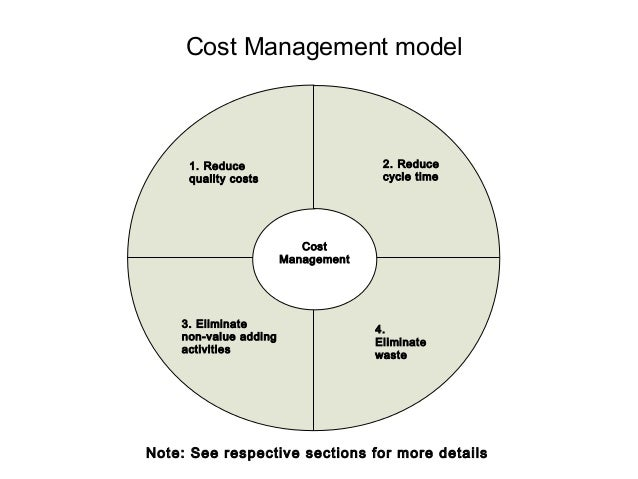 cost managment accounting and control 6th edition solutions Cost management accounting & control sixth edition don r hansen oklahoma  state university maryanne m mowen oklahoma state university liming guan.