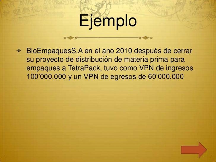 Ejemplo BioEmpaquesS.A en el ano 2010 después de cerrar  su proyecto de distribución de materia prima para  empaques a Te...