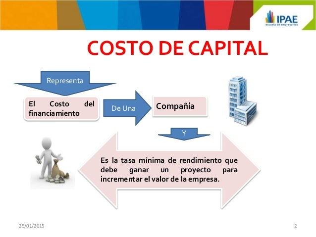 costo de capital essay The debt cost of capital 14 in mid-2012, ralston purina had aa-rated, 10-year bonds outstanding with a yield to maturity of 205% a what is the highest expected return these bonds could have.