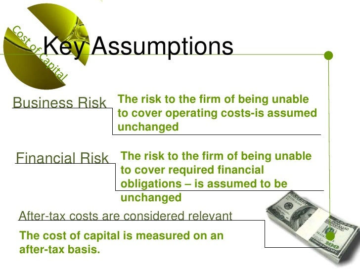 what are the problems faced in determining cost of capital 12 ways to calculate the international cost of capital of respondents calculate the cost of equity capital with the one of the problems with the sovereign.
